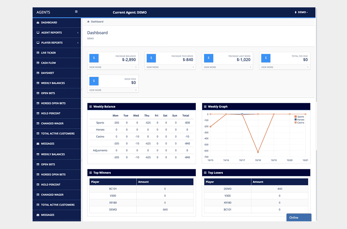PPHServices.net price per head agent dashboard